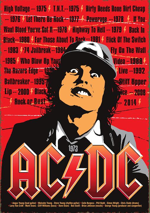 Angus Young AC:DC Backing Tracks